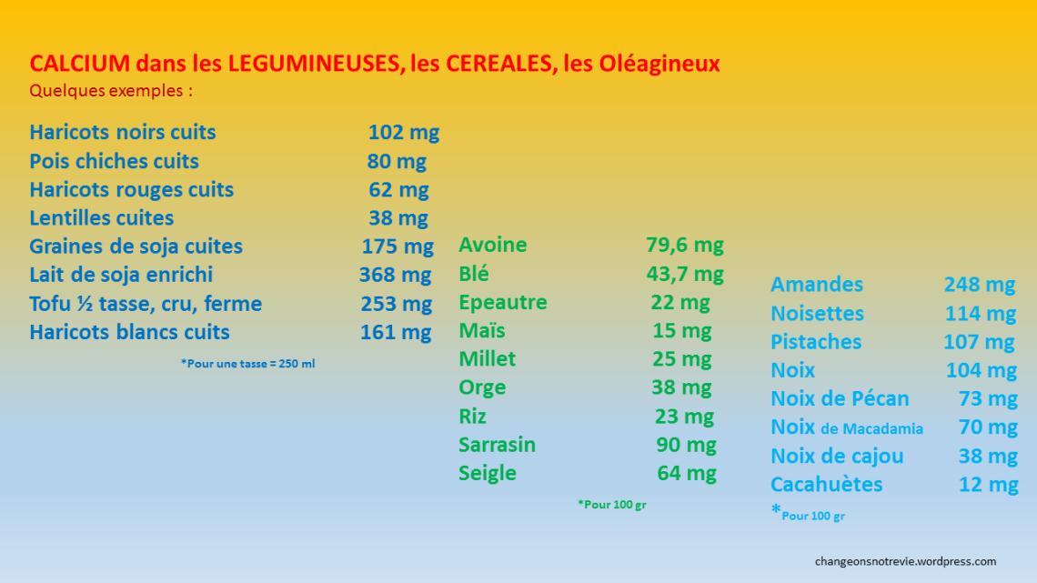 calcium-legumineuses