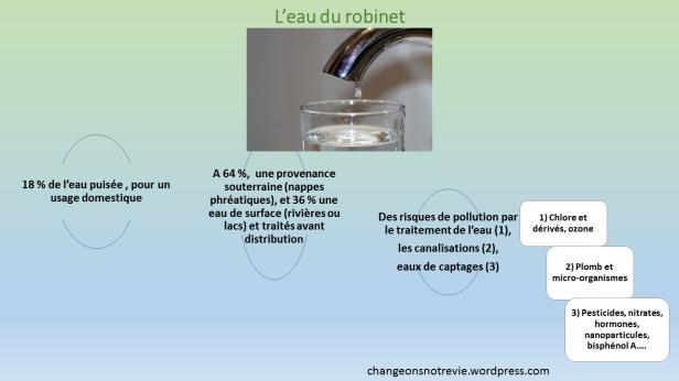 L_eau du robinet